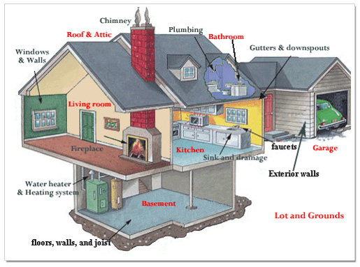 home-inspection-services